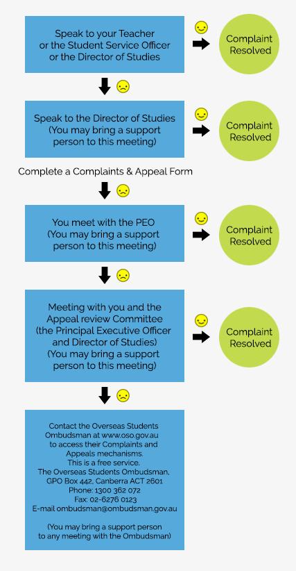 IESC Complaints